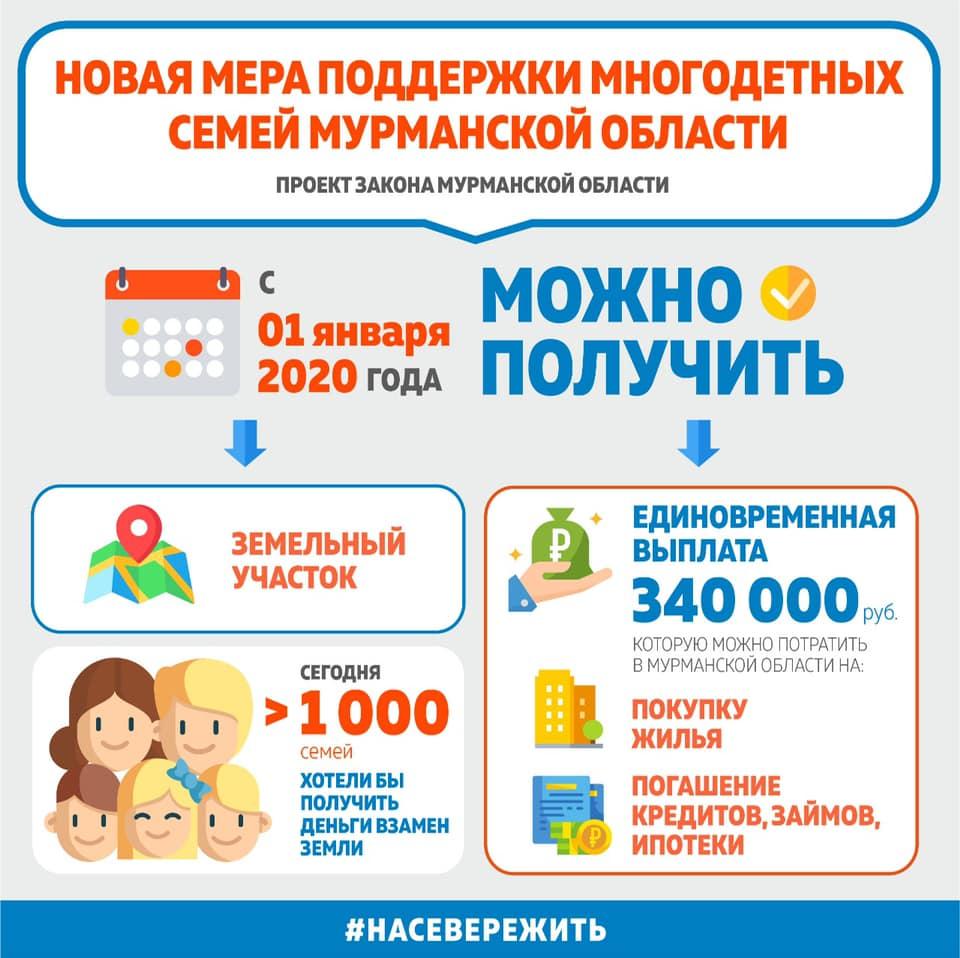 банк славянский кредит вклад пенсионный
