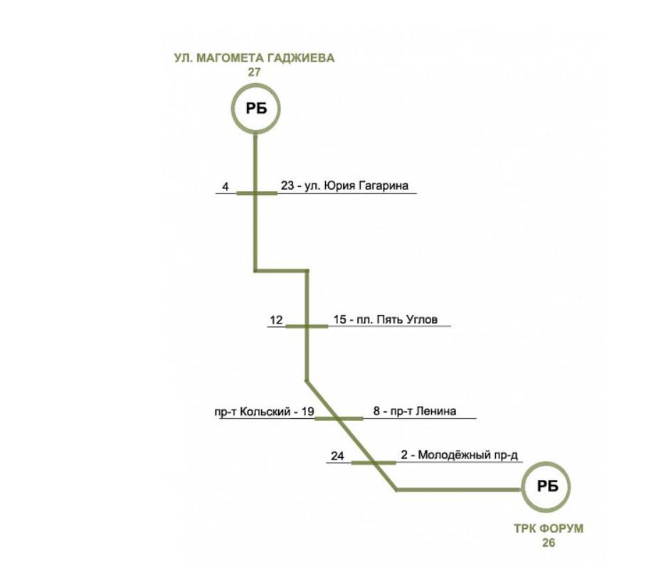 Схема маршрута №РБ